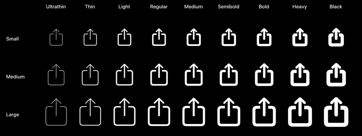 SF Symbols adapting to font