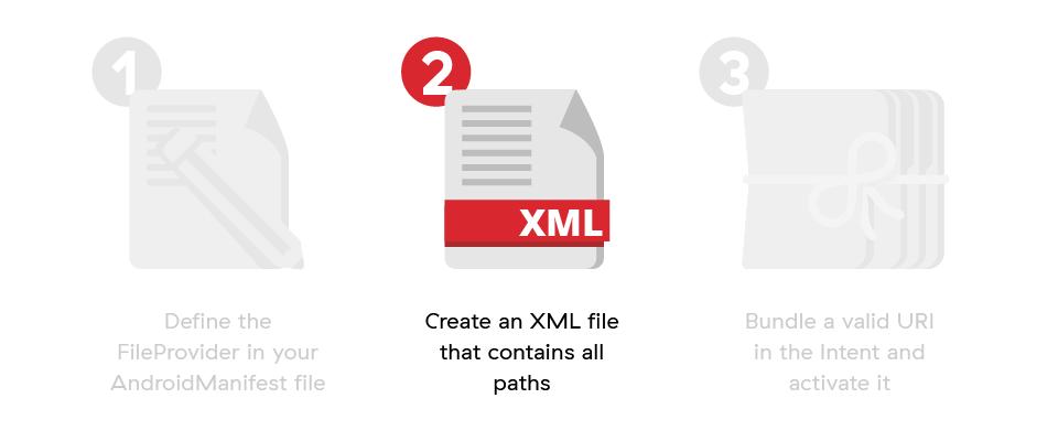 Create file-path XML