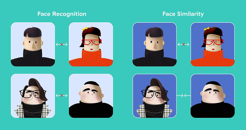 Face similarity