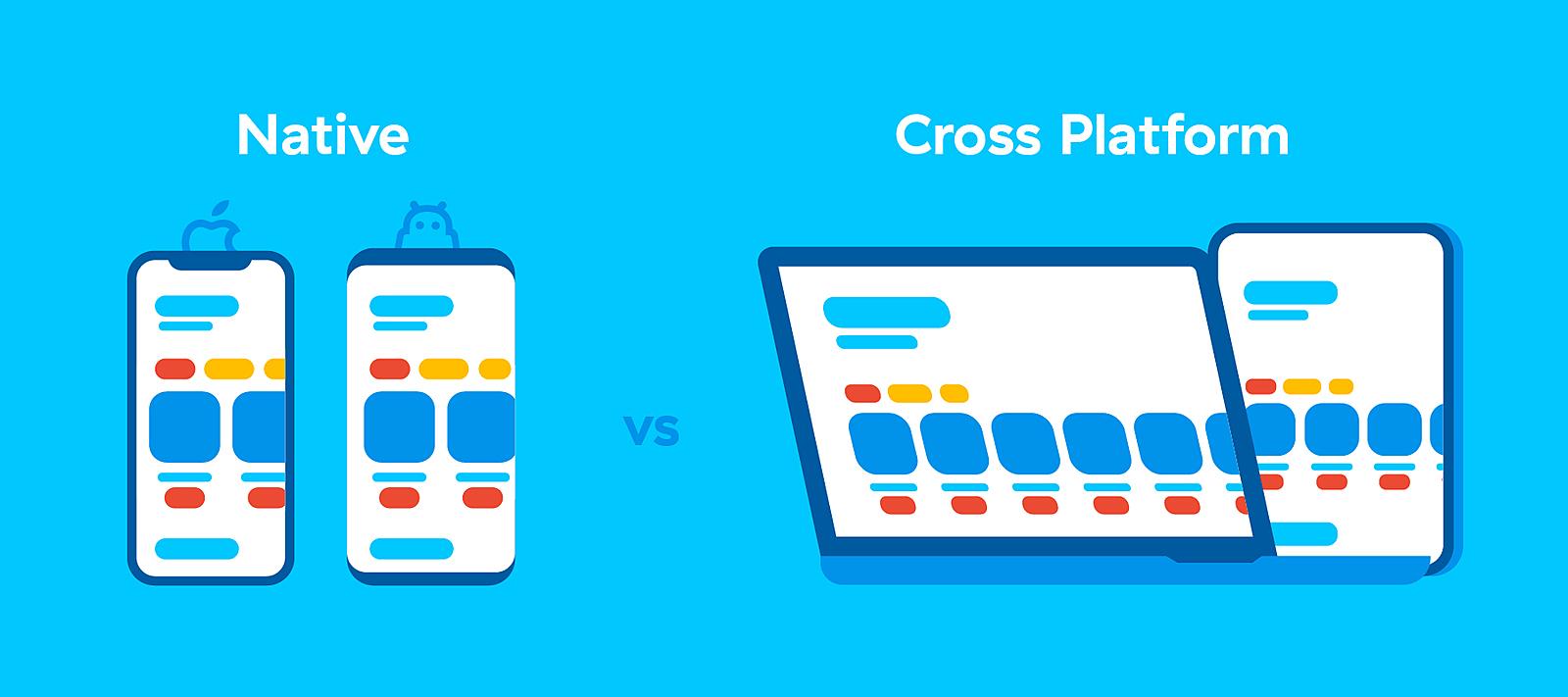 Native vs cross-platform