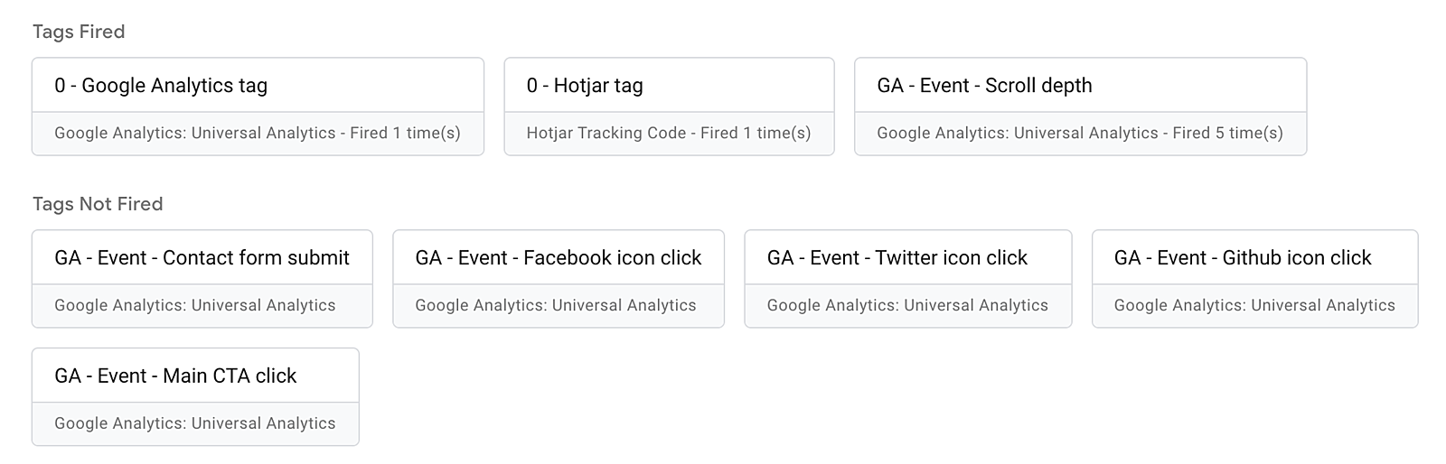 Google Tag Manager preview