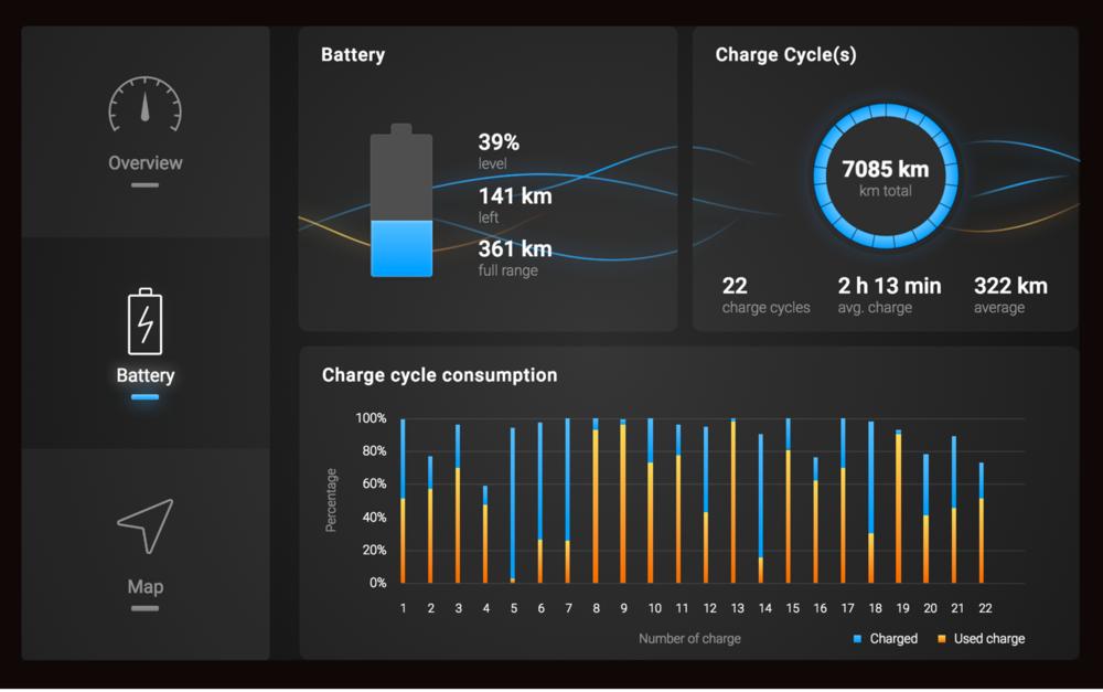 Tesla widget battery